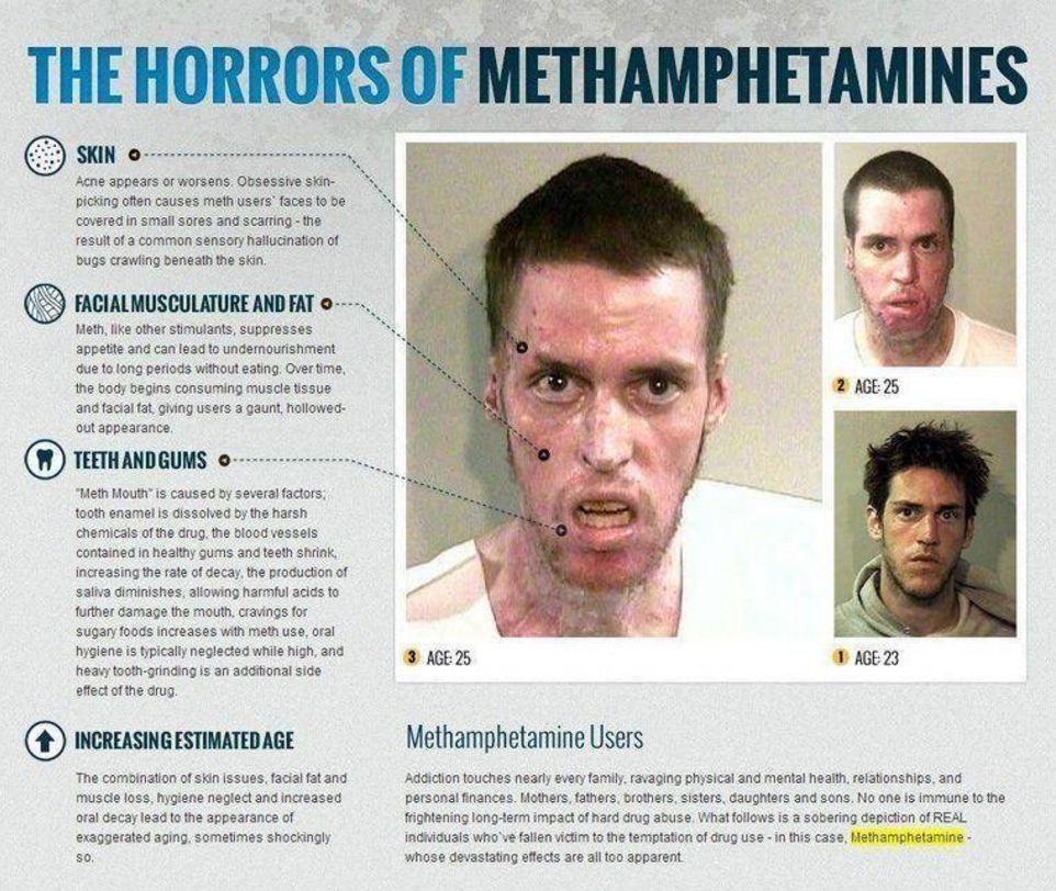 horrors-of-meth
